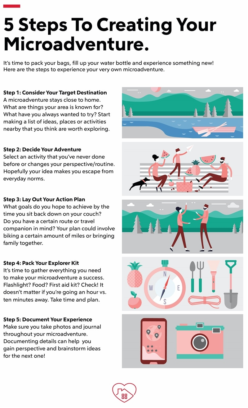 Infographic explaining steps to creating your own microadventure.