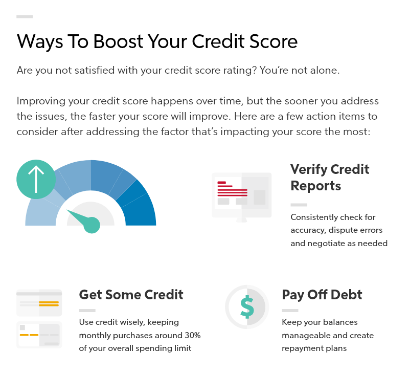 Infographic sharing ways to improve your credit score.