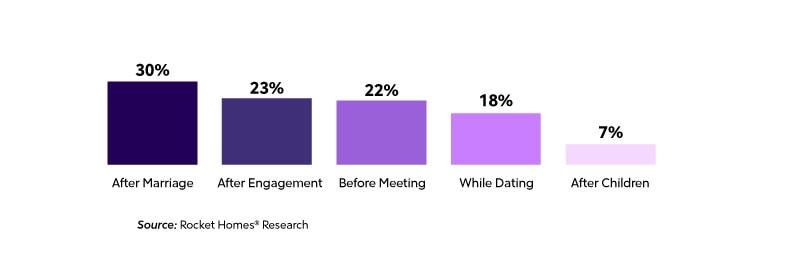 bar graph graphic