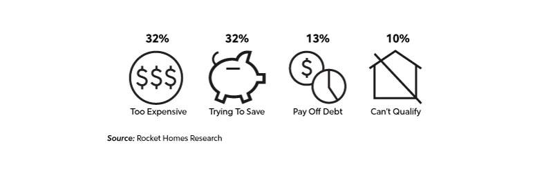 statistic graphics