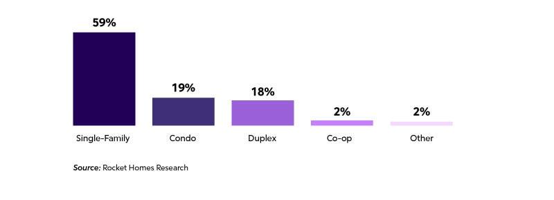 statistic bar graph graphic