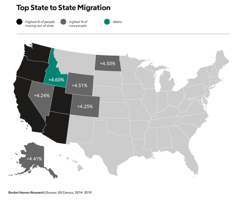 top state to state migration graphic