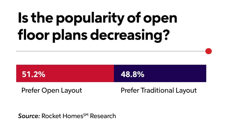 open concept vs traditional graphic red and purple