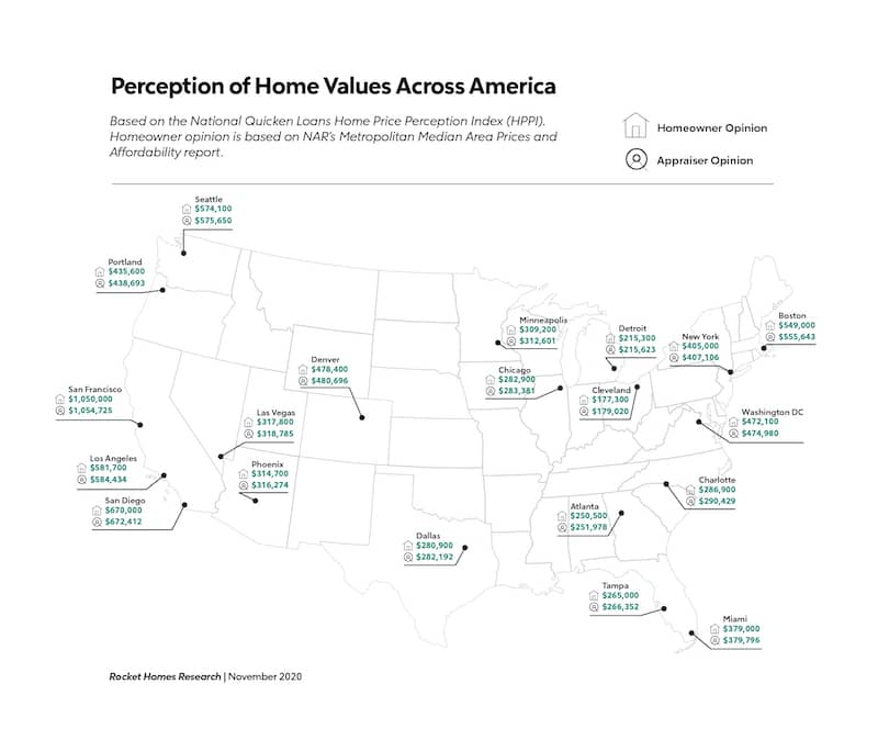 map of the perception of home value