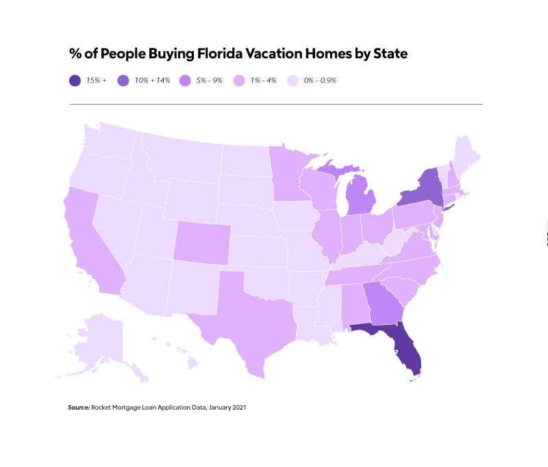% of People buying Florida Vacation Homes by State