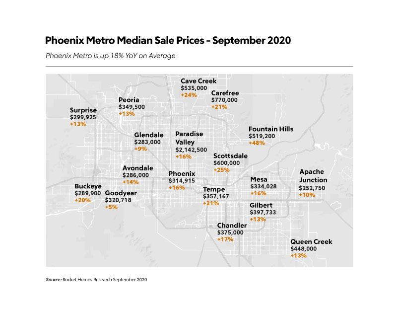 Phoenix real estate map